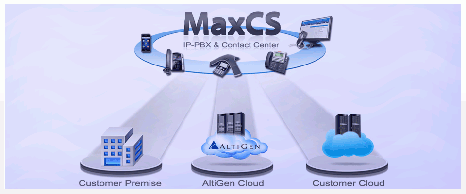 AltiGen MaxCS IP PBX & Contact Center